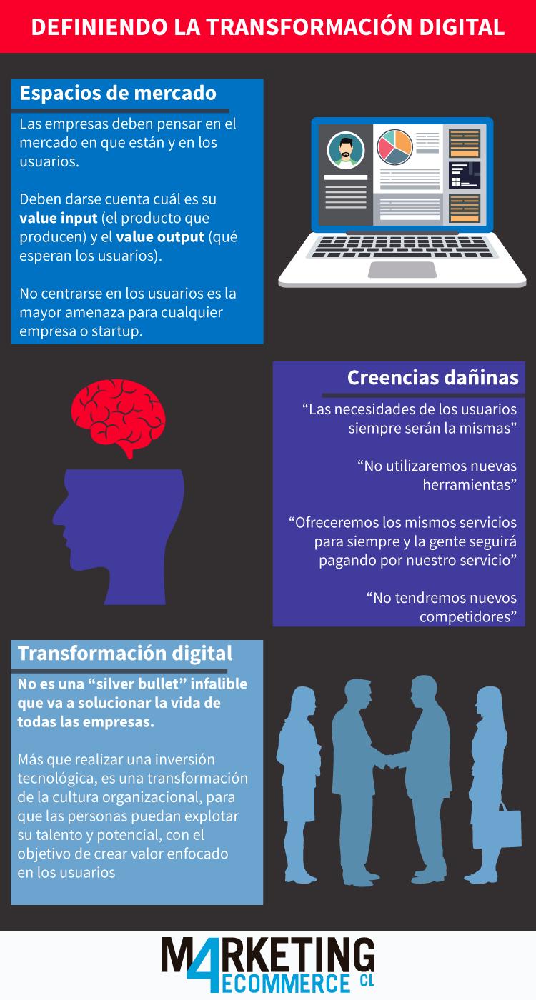 Transformación Digital en Chile