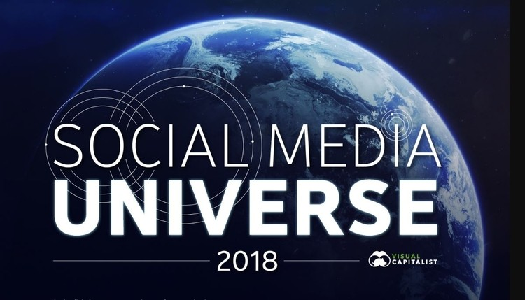 social media universe