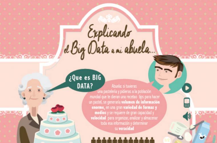 Cómo explicar el Big Data a tu abuela [Infografía]