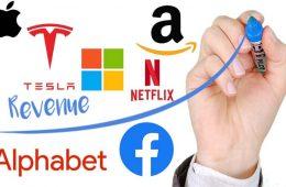Cuánto ingresan por minuto las mayores empresas de tecnología: de Amazon a Netflix