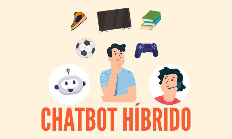 4 ventajas de un chatbot híbrido en tu eCommerce